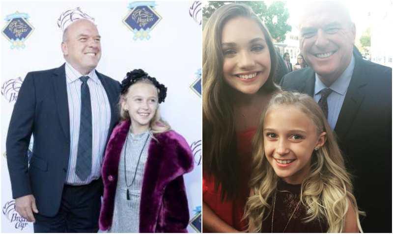 Dean Norris' children - daughter Zoe Norris
